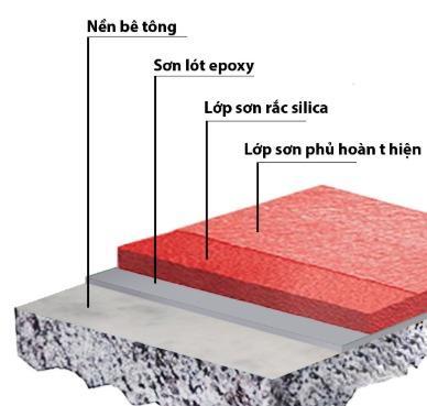 Sơn Epoxy Tín Phát Hãy-sơn-phủ-hai-lớp-Epoxy-để-bảo-vệ-sàn-của-bạn-toàn-diện-hơn